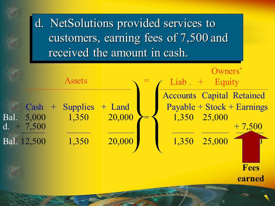d. + 7,500+ 7,500 Assets d. NetSolutions provided services to customers, earning fees of 7,500 and received the amount in cash. Owners Liab. + Equity