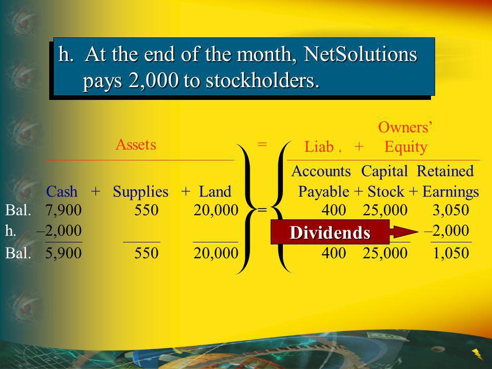 h. At the end of the month, NetSolutions pays 2,000 to stockholders. Assets Owners Liab. + Equity Accounts Capital Retained Cash + Supplies + Land Pay