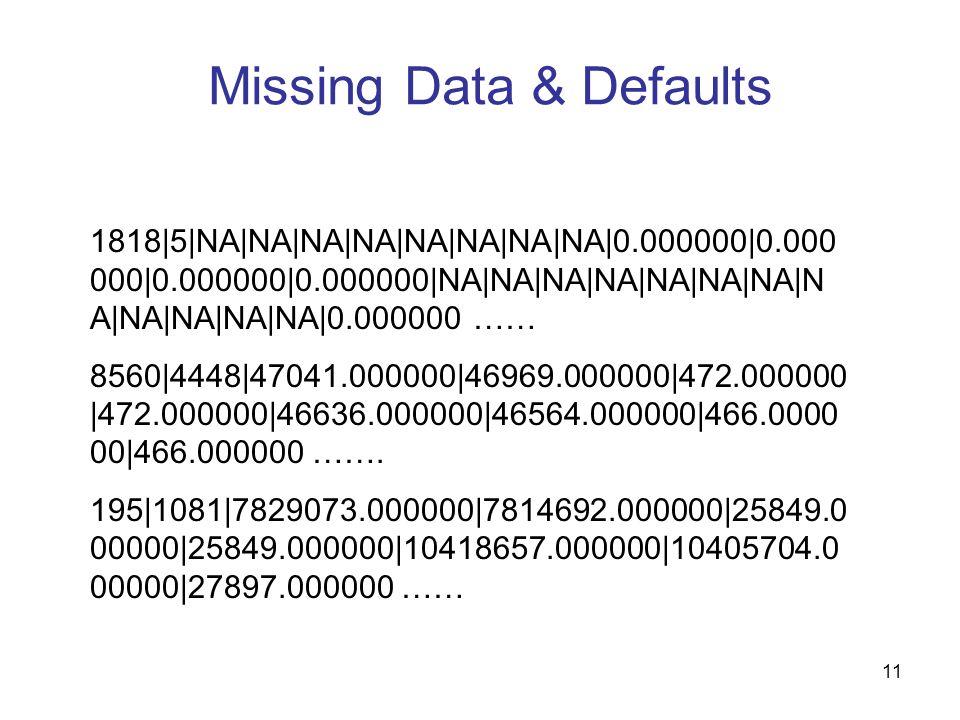11 1818|5|NA|NA|NA|NA|NA|NA|NA|NA|0.000000|0.000 000|0.000000|0.000000|NA|NA|NA|NA|NA|NA|NA|N A|NA|NA|NA|NA|0.000000 …… 8560|4448|47041.000000|46969.0