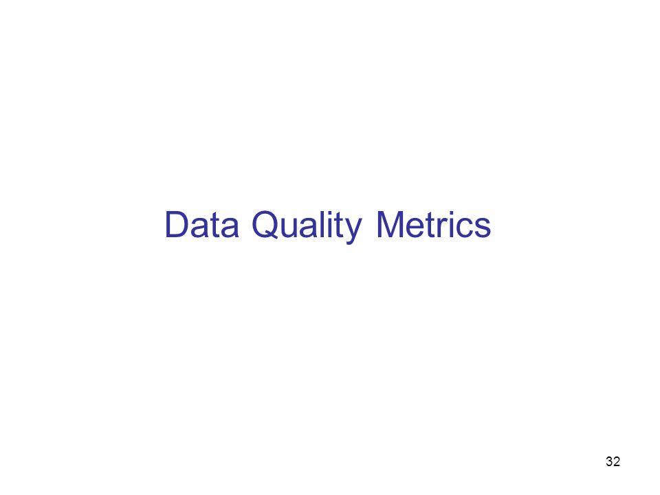32 Data Quality Metrics