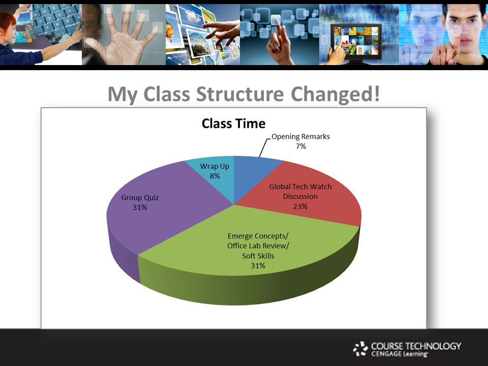 My Class Structure Changed!