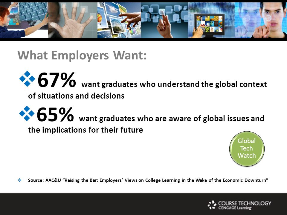 What Employers Want: 67% want graduates who understand the global context of situations and decisions 65% want graduates who are aware of global issues and the implications for their future Source: AAC&U Raising the Bar: Employers Views on College Learning in the Wake of the Economic Downturn Global Tech Watch