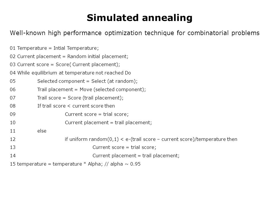 Well-known high performance optimization technique for combinatorial problems Simulated annealing 01 Temperature = Intial Temperature; 02 Current plac