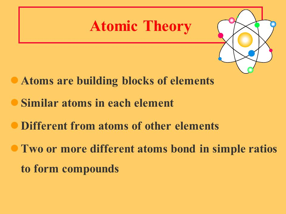 Atomic Theory Atoms are building blocks of elements Similar atoms in each element Different from atoms of other elements Two or more different atoms b