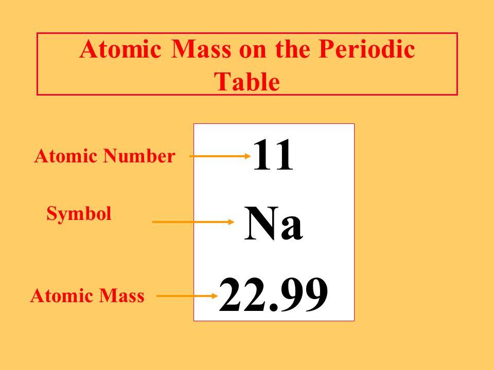Atomic Mass on the Periodic Table 11 Na 22.99 Atomic Number Symbol Atomic Mass