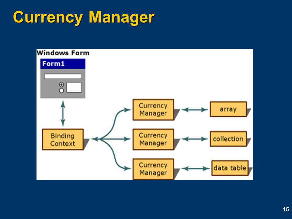15 Currency Manager