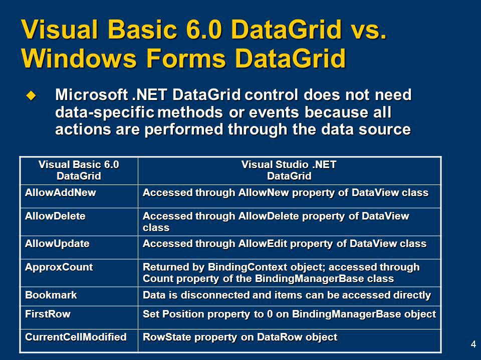 4 Visual Basic 6.0 DataGrid vs.
