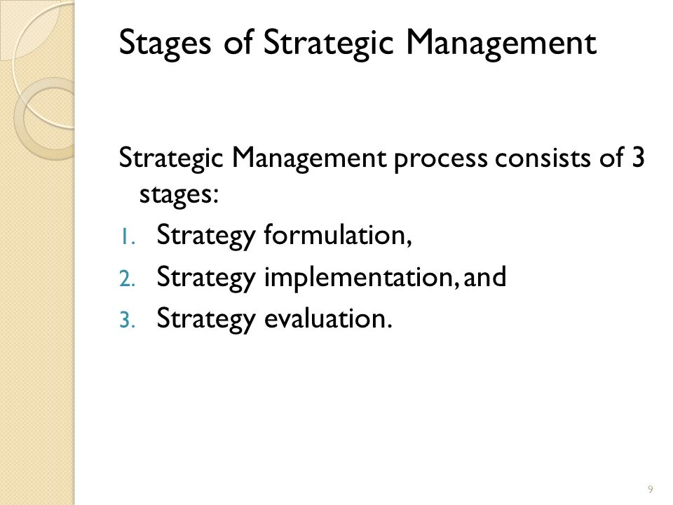 Stages of Strategic Management Strategic Management process consists of 3 stages: 1. Strategy formulation, 2. Strategy implementation, and 3. Strategy