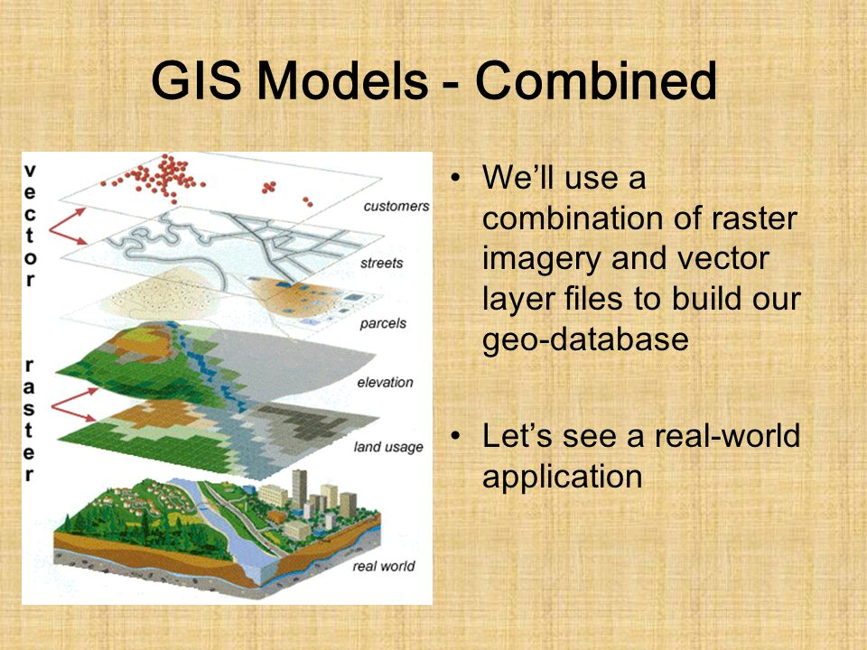 GIS Models - Combined Well use a combination of raster imagery and vector layer files to build our geo-database Lets see a real-world application