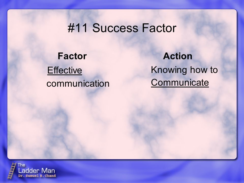 #11Success Factor Factor communication Action Knowing how to Effective Communicate