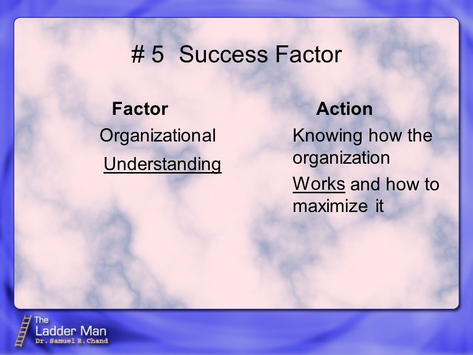 # 5Success Factor Factor Organizational Action Knowing how the organization and how to maximize it Understanding Works