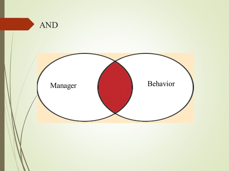 AND Manager Behavior