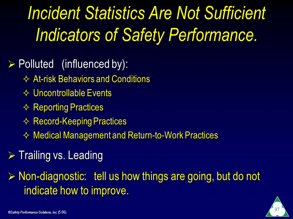 ©Safety Performance Solutions, Inc. (5.06) 37 Incident Statistics Are Not Sufficient Indicators of Safety Performance. Polluted (influenced by): Pollu