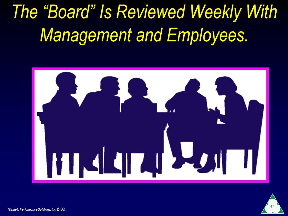 ©Safety Performance Solutions, Inc. (5.06) 44 The Board Is Reviewed Weekly With Management and Employees.