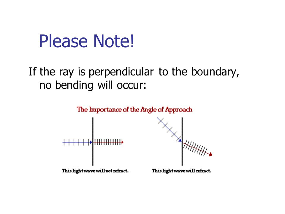 Please Note! If the ray is perpendicular to the boundary, no bending will occur: