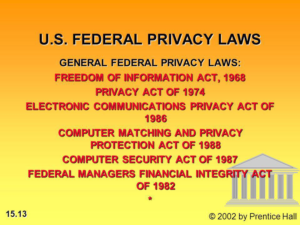 15.13 © 2002 by Prentice Hall U.S.