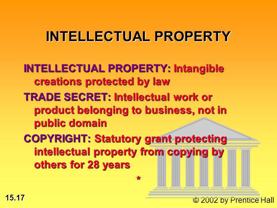 15.17 © 2002 by Prentice Hall INTELLECTUAL PROPERTY INTELLECTUAL PROPERTY: Intangible creations protected by law TRADE SECRET: Intellectual work or product belonging to business, not in public domain COPYRIGHT: Statutory grant protecting intellectual property from copying by others for 28 years *