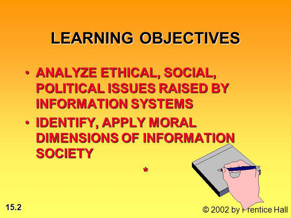 15.3 © 2002 by Prentice Hall LEARNING OBJECTIVES APPLY ETHICAL ANALYSISAPPLY ETHICAL ANALYSIS EXAMINE ETHICAL PRINCIPLES FOR CONDUCTEXAMINE ETHICAL PRINCIPLES FOR CONDUCT DESIGN CORPORATE POLICIES FOR ETHICAL CONDUCTDESIGN CORPORATE POLICIES FOR ETHICAL CONDUCT*
