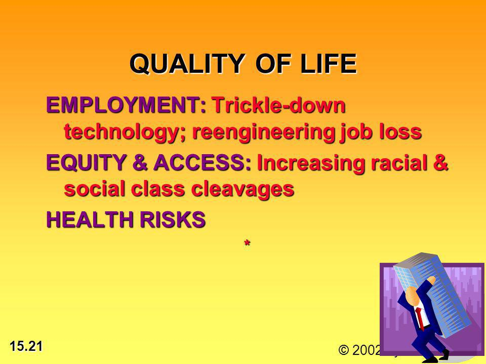 15.21 © 2002 by Prentice Hall QUALITY OF LIFE EMPLOYMENT: Trickle-down technology; reengineering job loss EQUITY & ACCESS: Increasing racial & social class cleavages HEALTH RISKS *