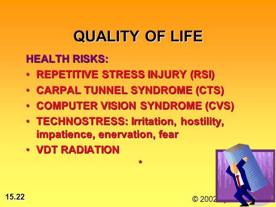 15.22 © 2002 by Prentice Hall QUALITY OF LIFE HEALTH RISKS: REPETITIVE STRESS INJURY (RSI)REPETITIVE STRESS INJURY (RSI) CARPAL TUNNEL SYNDROME (CTS)CARPAL TUNNEL SYNDROME (CTS) COMPUTER VISION SYNDROME (CVS)COMPUTER VISION SYNDROME (CVS) TECHNOSTRESS: Irritation, hostility, impatience, enervation, fearTECHNOSTRESS: Irritation, hostility, impatience, enervation, fear VDT RADIATIONVDT RADIATION*