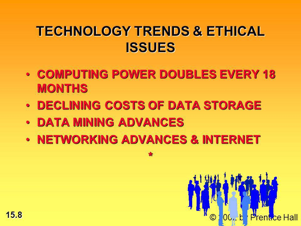 15.8 © 2002 by Prentice Hall TECHNOLOGY TRENDS & ETHICAL ISSUES COMPUTING POWER DOUBLES EVERY 18 MONTHSCOMPUTING POWER DOUBLES EVERY 18 MONTHS DECLINI