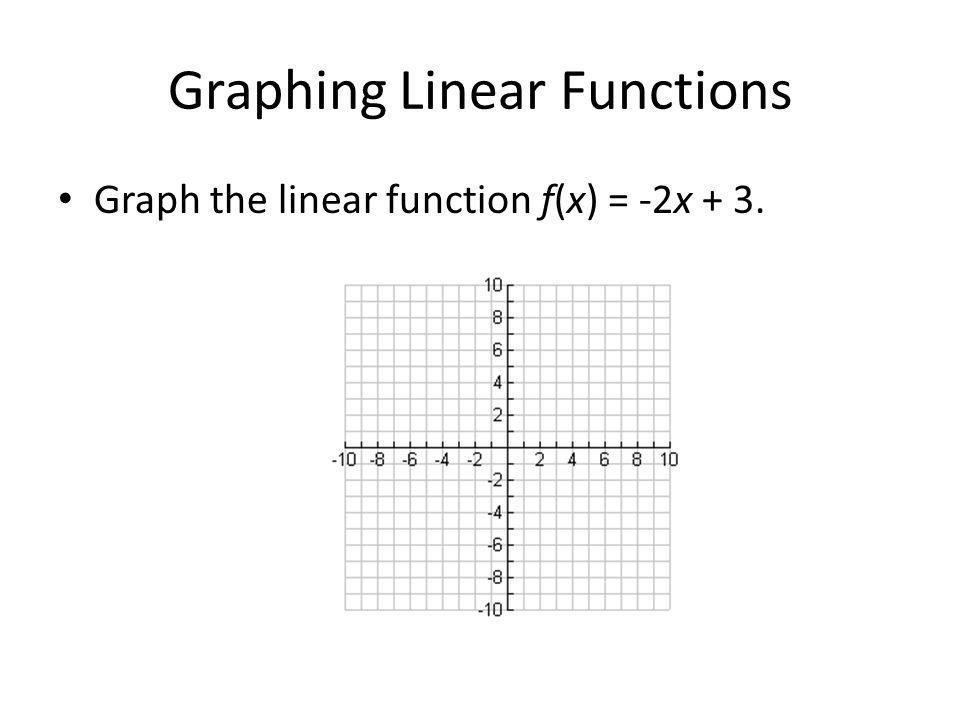 Graphing Linear Functions Graph the linear function f(x) = -2x + 3.
