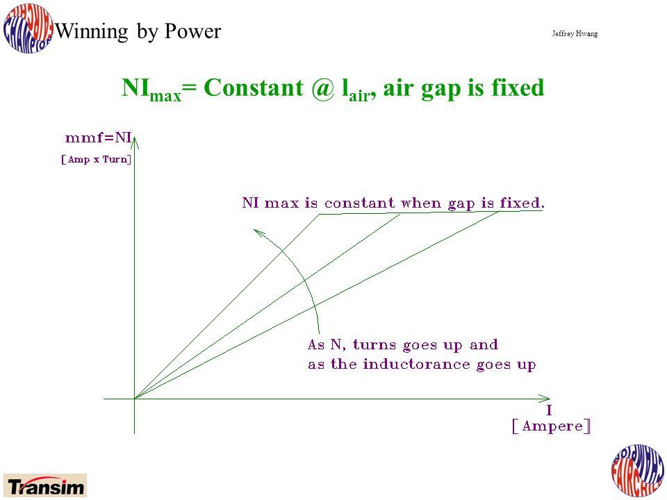 Jeffrey Hwang Winning by Power NI max = Constant @ l air, air gap is fixed