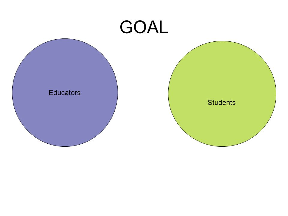 Educators Students GOAL
