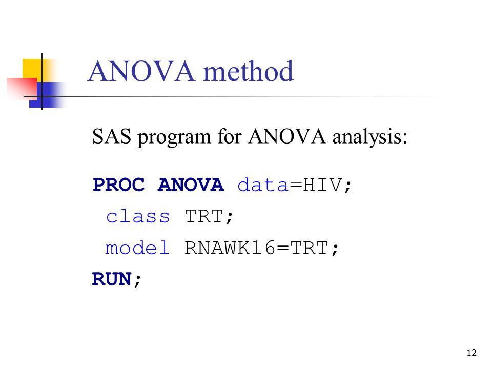 12 ANOVA method SAS program for ANOVA analysis: PROC ANOVA data=HIV; class TRT; model RNAWK16=TRT; RUN;