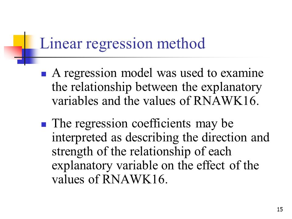 15 Linear regression method A regression model was used to examine the relationship between the explanatory variables and the values of RNAWK16.