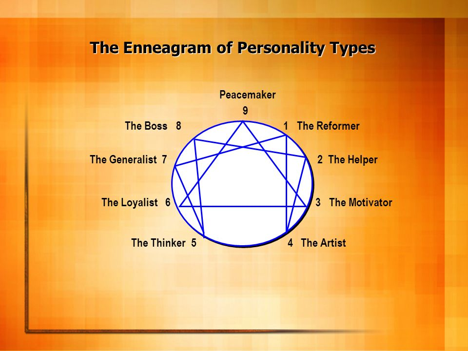 Peacemaker 9 The Boss 8 1 The Reformer The Generalist 7 2 The Helper The Thinker 5 4 The Artist 3 The Loyalist 6 3 The Motivator The Enneagram of Pers
