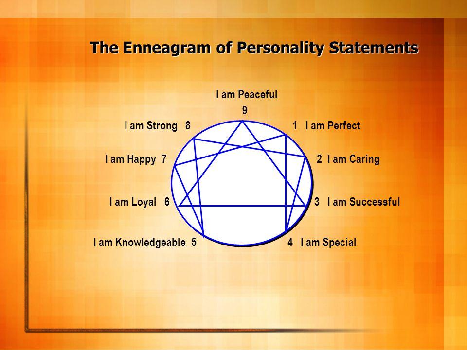 I am Peaceful 9 I am Strong 8 1 I am Perfect I am Happy 7 2 I am Caring I am Knowledgeable 5 4 I am Special 3 I am Loyal 6 3 I am Successful The Ennea