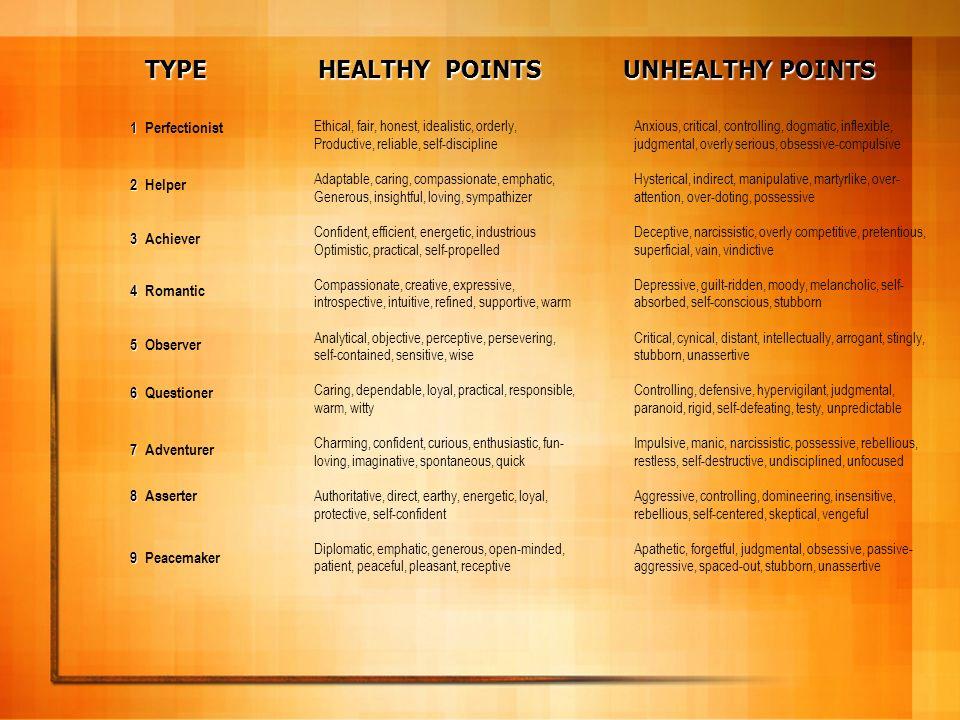 TYPE HEALTHY POINTS UNHEALTHY POINTS TYPE HEALTHY POINTS UNHEALTHY POINTS 1 1 Perfectionist 2 2 Helper 3 3 Achiever 4 4 Romantic 5 5 Observer 6 6 Ques