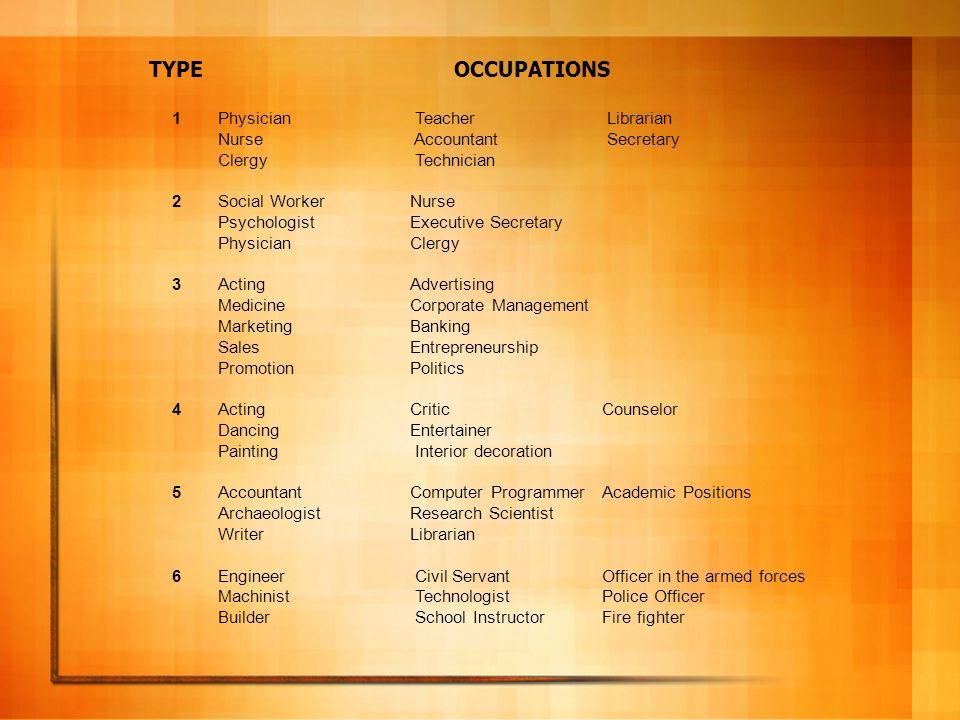 TYPE 1 2 3 4 5 6 OCCUPATIONS Physician Teacher Librarian Nurse Accountant Secretary Clergy Technician Social WorkerNurse PsychologistExecutive Secreta