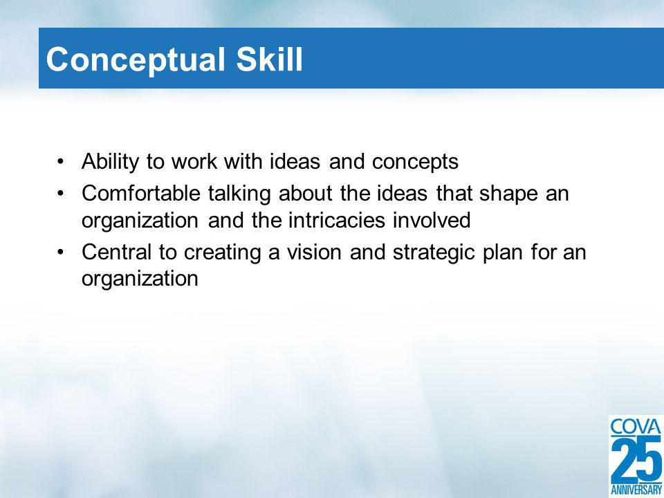 Ability to work with ideas and concepts Comfortable talking about the ideas that shape an organization and the intricacies involved Central to creating a vision and strategic plan for an organization Conceptual Skill