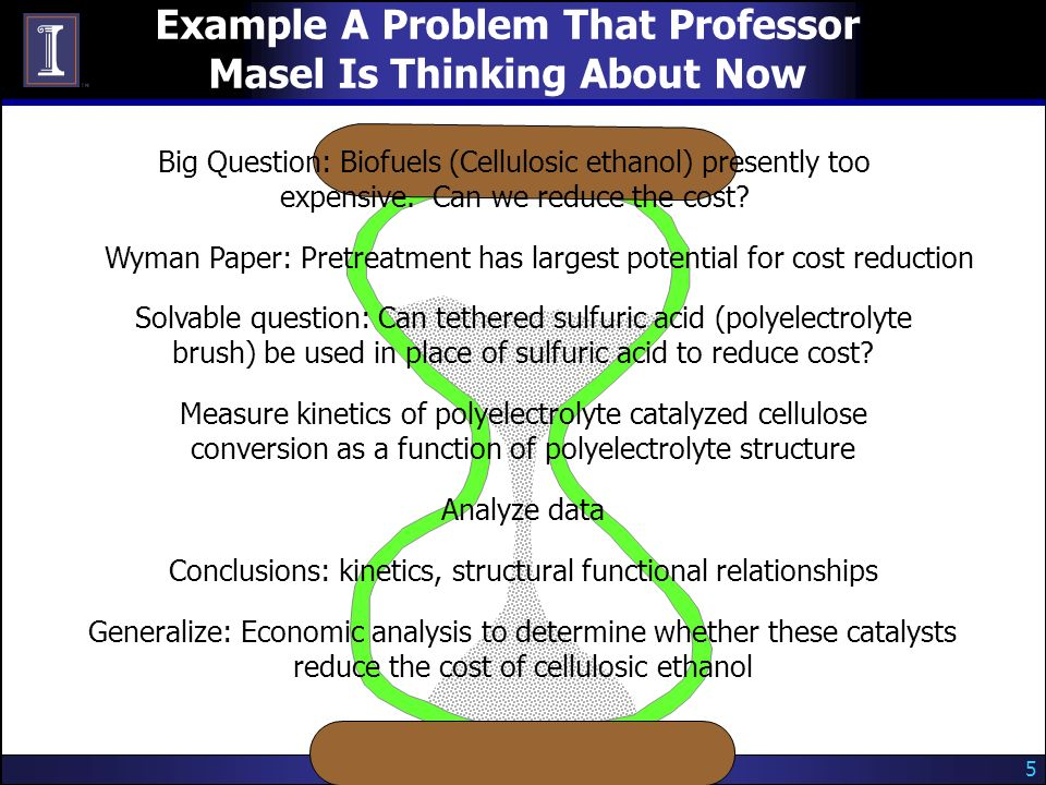 5 Example A Problem That Professor Masel Is Thinking About Now Big Question: Biofuels (Cellulosic ethanol) presently too expensive.