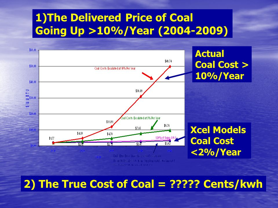 2) The True Cost of Coal = ????? Cents/kwh 1)The Delivered Price of Coal Going Up >10%/Year (2004-2009) Actual Coal Cost > 10%/Year Xcel Models Coal C