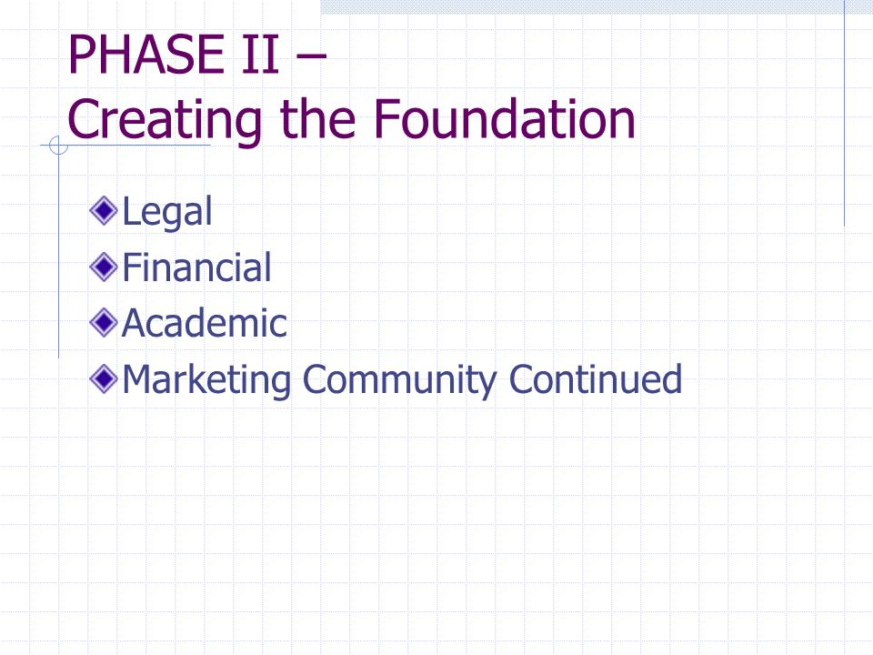PHASE II – Creating the Foundation Legal Financial Academic Marketing Community Continued