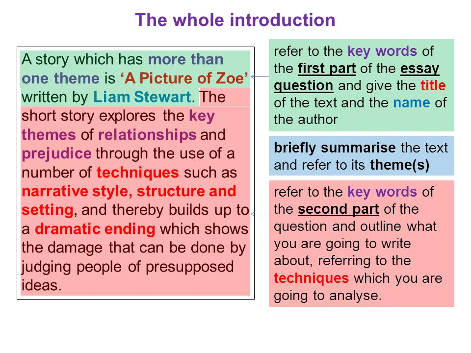 essay on interpreting stories