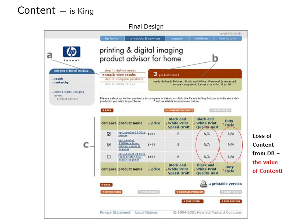 Content is King Loss of Content from DB – the value of Content! Final Design