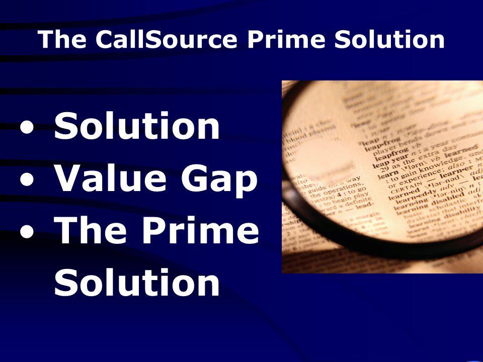 Three Protocols 1.Value Maximization 2.Decision Acuity 3.Return Optimization