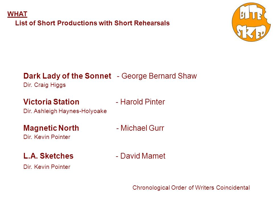 WHAT List of Short Productions with Short Rehearsals Dark Lady of the Sonnet - George Bernard Shaw Dir.