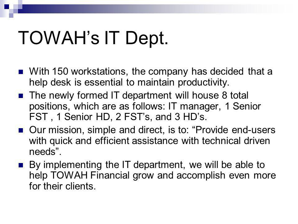 TOWAHs IT Dept. With 150 workstations, the company has decided that a help desk is essential to maintain productivity. The newly formed IT department