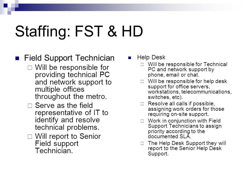 Staffing: FST & HD Field Support Technician Will be responsible for providing technical PC and network support to multiple offices throughout the metr