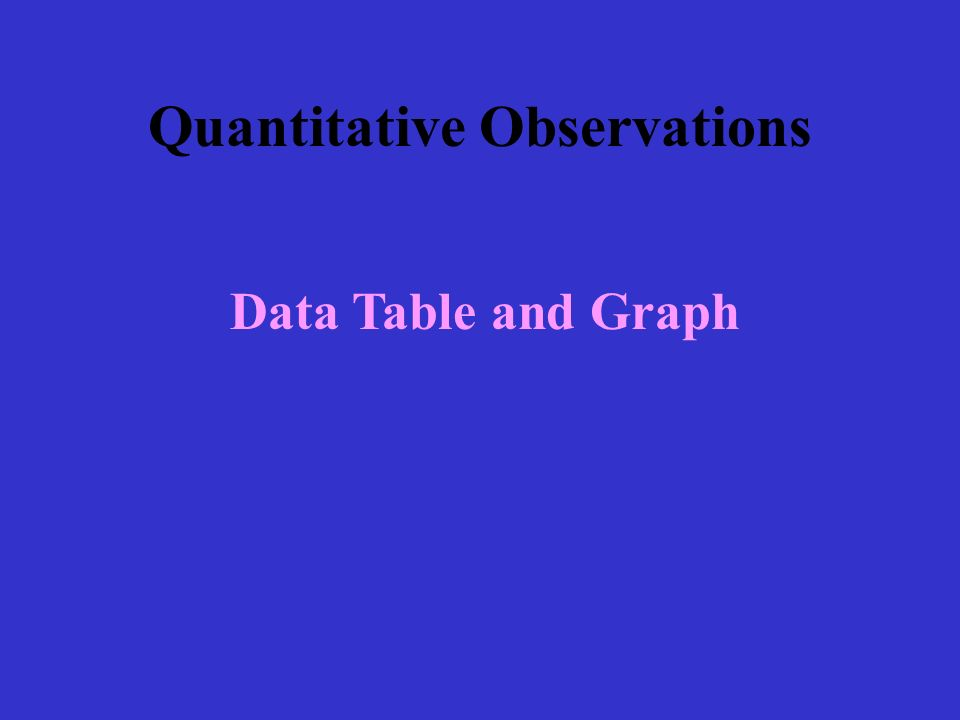 Quantitative Observations Data Table and Graph