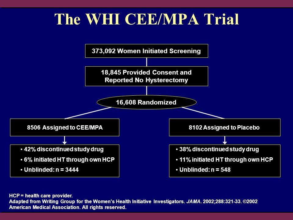 WHIMS: Dementia and Mild Cognitive Impairment 1 Shumaker SA, et al.