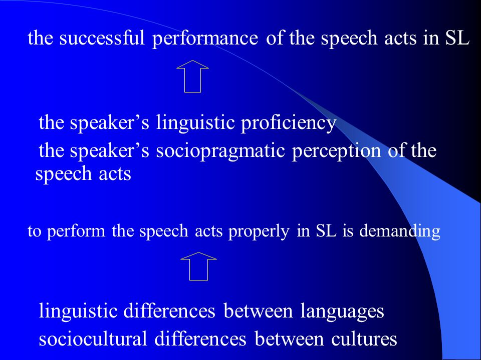 the successful performance of the speech acts in SL the speakers linguistic proficiency the speakers sociopragmatic perception of the speech acts to p