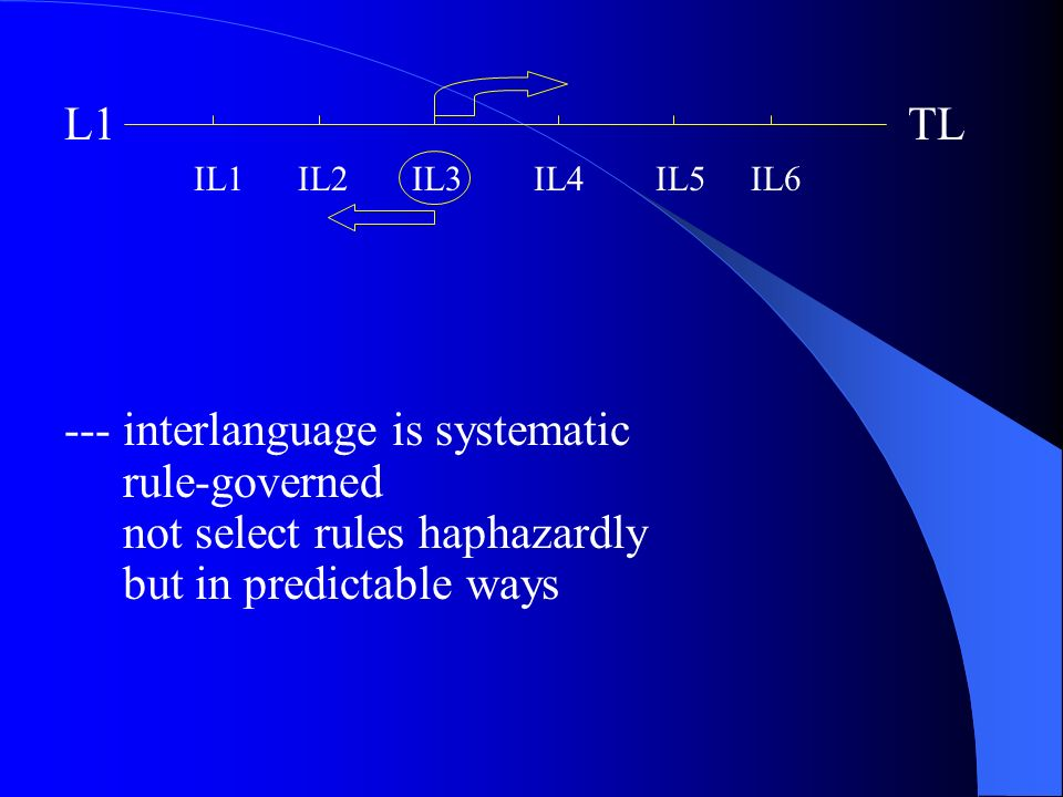 L1 TL IL1 IL2 IL3 IL4 IL5 IL6 --- interlanguage is systematic rule-governed not select rules haphazardly but in predictable ways