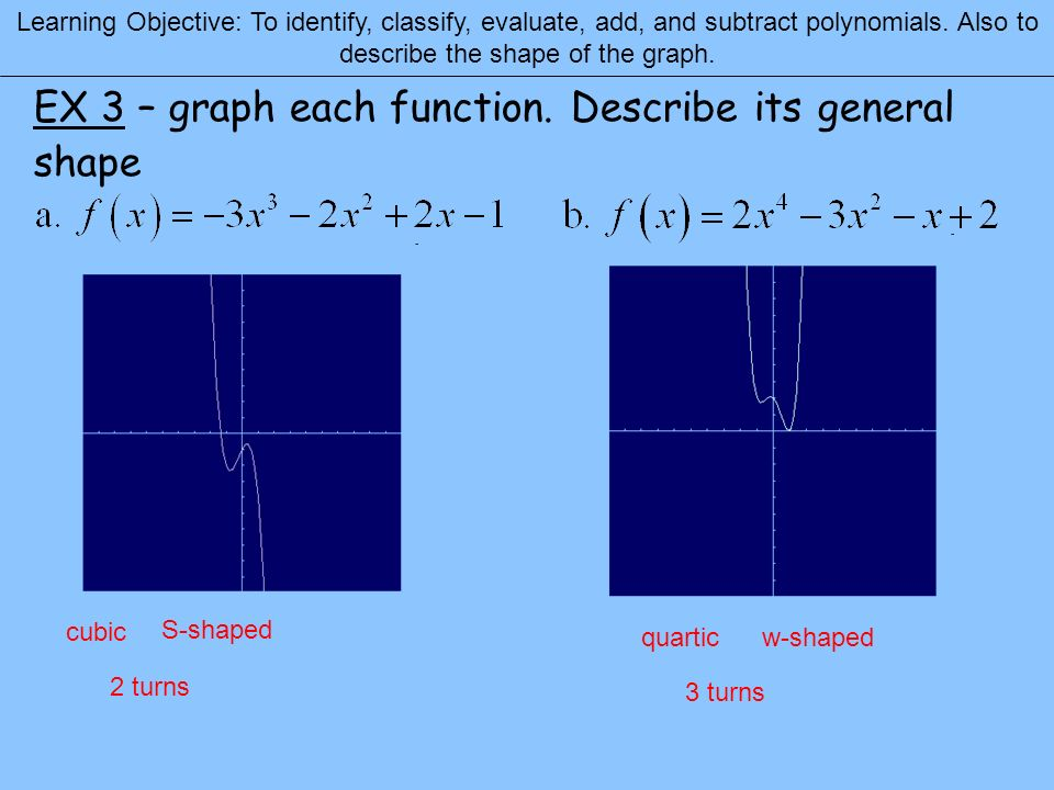 Learning Objective: To identify, classify, evaluate, add, and subtract polynomials. Also to describe the shape of the graph. EX 3 – graph each functio