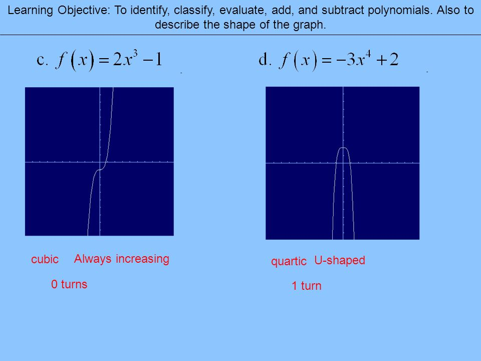 HW – TBD Out – Describe how to find the degree of a polynomial function. Summary – Wow! Now, I can…